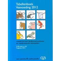 CVB tabellenboekje (alleen afhalen)